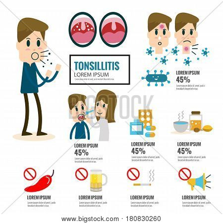 Tonsillitis infographic element. health care concept. flat vector cartoon design illustration.