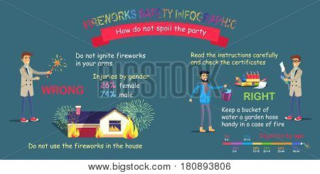 Fireworks safety infographic. How do not spoil the party. Right and wrong preparing for setting off pyrotechnics. Vector cartoon illustration of incorrect firework using and reading instruction