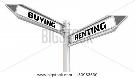 Buying or renting. Road sign. Road sign with the words