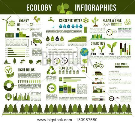 Nature and ecology conservation infographics. For water and energy saving, forest tree planting, recycling and eco transport for emission pollution prevention. Vector graph and chart elements