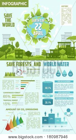 Save forest and water infographics for Earth Day concept design. Chart and graph of deforestation per country, CO2 emissions, world water resources diagram with eco green city, tree and globe symbols