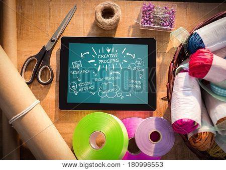 Digital composite of Tablet on craft table showing white design doodles against teal background