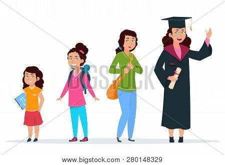 Different Ages Of Girl Student. Primary Schoolgirl, Secondary School Pupil Student. Growing Stage Of