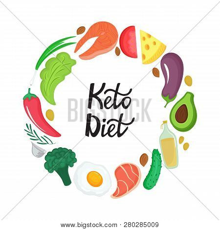 Keto Diet - Round Frame With Hand Drawn Inscription. Ketogenic Food With Organic Vegetables, Nuts An