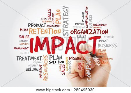 Impact Word Cloud With Marker, Business Concept Background