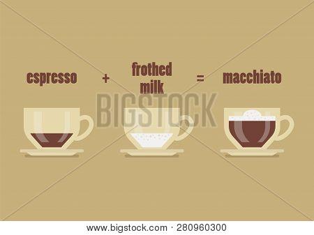 Macchiato Coffee Recipe. Vector Illustration Graphic Design