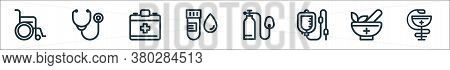 Medical Tools Line Icons. Linear Set. Quality Vector Line Set Such As Pharmacy, Mortar, Infusion, Ox