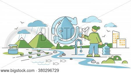 Clean Drinking Water From Pure Nature River To Bottled Drink Outline Concept. Ecological Environment
