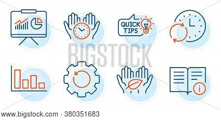 Safe Time, Technical Info And Update Time Signs. Education Idea, Histogram And Fair Trade Line Icons