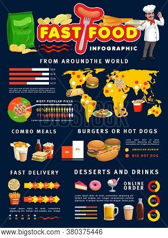 Fast Food Infographics, Burgers And Pizza Info, Sandwiches And Fries On World Map. Fast Food Statist
