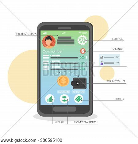 Smartphone With Mobile Banking App On Screen, Vector Flat Illustration