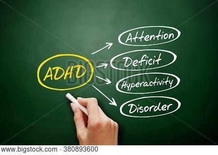 Adhd - Attention Deficit Hyperactivity Disorder Acronym, Health Concept Background On Blackboard