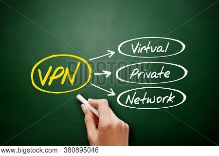 Vpn - Virtual Private Network, Acronym Business Concept On Blackboard