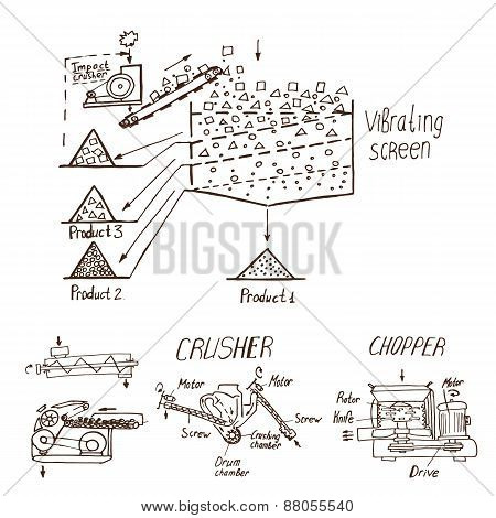 Crushing And Grinding Materials,. Sketch Of The Grinding Process