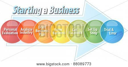 Starting business business diagram illustration