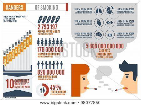 Dangers Of Smoking Infographic