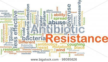Background concept wordcloud illustration of antibiotic resistance