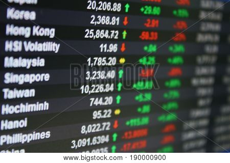 Business, finance or investment background concept : Display of Asia Pacific stock exchange market data or chart on monitor