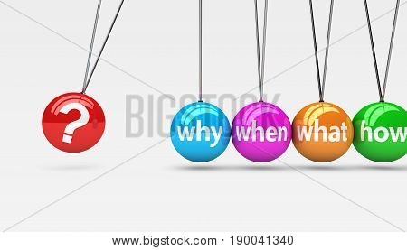 Customer support questions business service concept with sign and question mark symbol on colorful spheres 3D illustration.