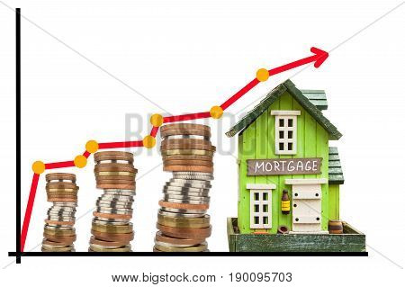 Mortgage price chart. Real estate price growth. Isolated on a white background. Sale of houses. Concept of mortgage