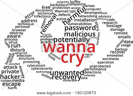 Wanna Cry Word Cloud Text Illustration in shape of a weeping Eye. Cyber attack keyword tags isolated vector. Transparent.