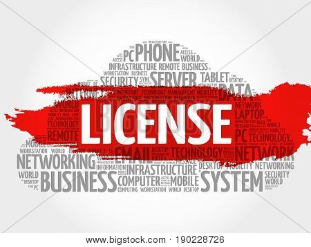 License Word Cloud Collage