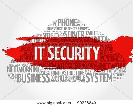 It Security Word Cloud Collage