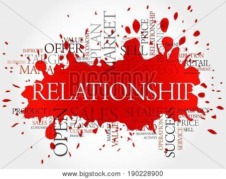 Relationship word cloud collage, business concept background
