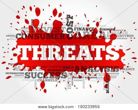 Threats word cloud collage, business concept background