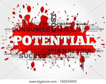 Potential word cloud collage, business concept background