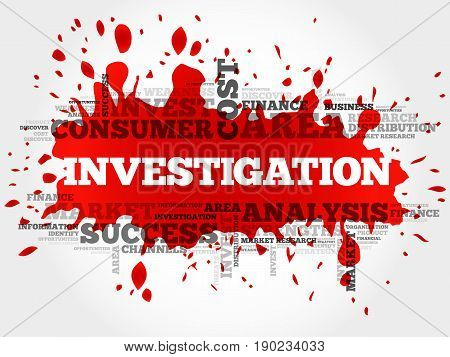 Investigation word cloud collage, business concept background