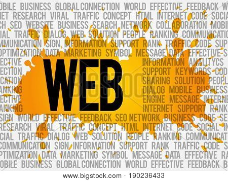WEB word cloud collage, business concept background