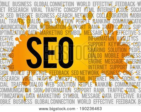 Search Engine Optimization, Word Cloud
