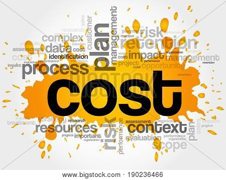 Cost Word Cloud Collage
