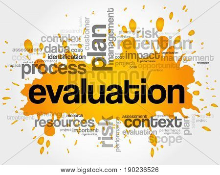 Evaluation Word Cloud Collage