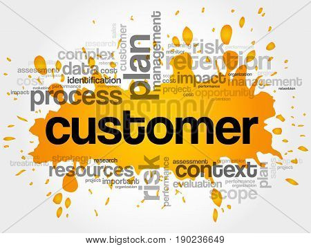 CUSTOMER word cloud , business concept background