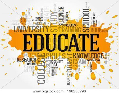 EDUCATE word cloud , education concept background