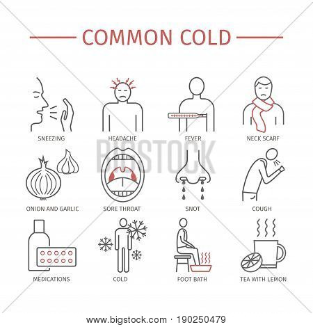 Common cold. Line icons set. Vector signs for web graphics.