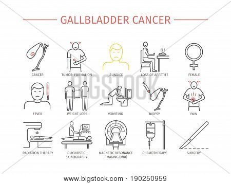 Gallbladder Cancer. Symptoms, Treatment. Line icons set. Vector signs for web graphics