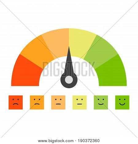 Credit score speedometer with smiles. infographic. vector