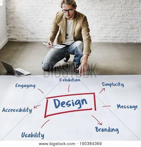 Product creativity ideas design plan
