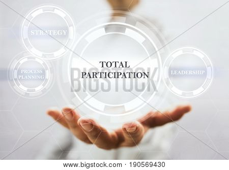 Concept For Total Participation On Virtual Screen