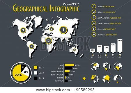 Geographical Infographic element . Planet map and several information .