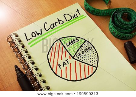 Notepad with handwriting title low carb diet.