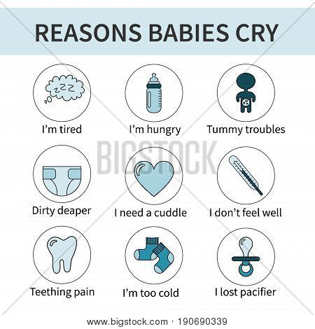 Baby flat icon set: reasons babies cry. Template elements for infographic. Vector illustration.