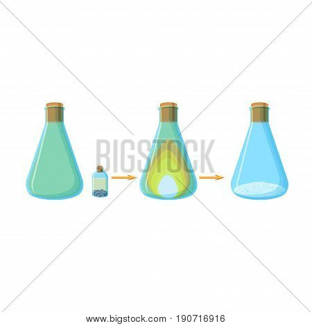 Diagram of chemical experiment which shows the reaction two active compounds with a formation of salt and heat release. Educational chemistry for kids. Cartoon vector illustration in flat style.