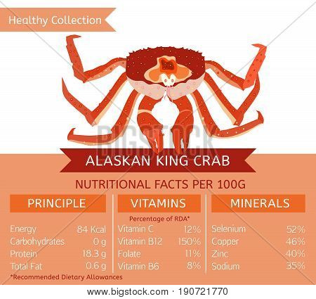Alaskan king crab health benefits. Vector illustration with useful nutritional facts. Essential vitamins and minerals in healthy food. Medical, healthcare and dietary concept.