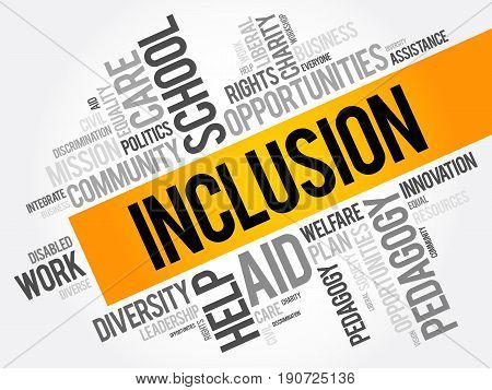 Inclusion Word Cloud Collage, Business Concept Background