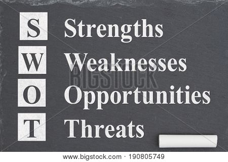 Learning about SWOT analysis Chalkboard with a piece of chalk with text SWOT Strengths Weaknesses Opportunities Threats