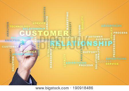 Customer relationship management business concept. Words cloud.